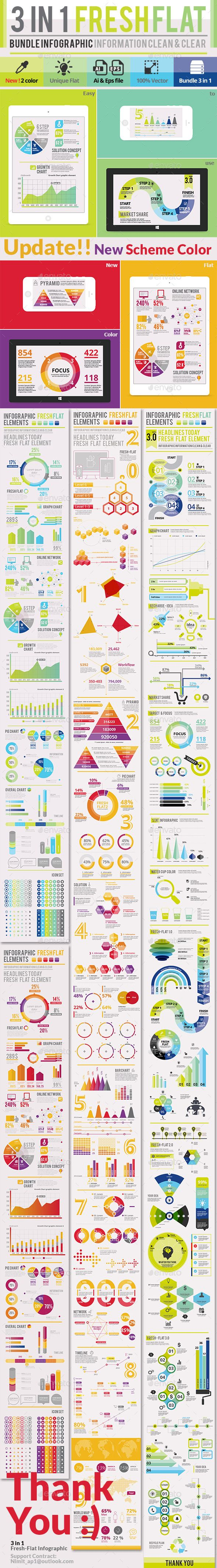 3 in 1 Fresh-Flat Infographic EPS, AI Template #design Download: http://graphicriver.net/item/3-in-1-freshflat/9016582?ref=ksioks