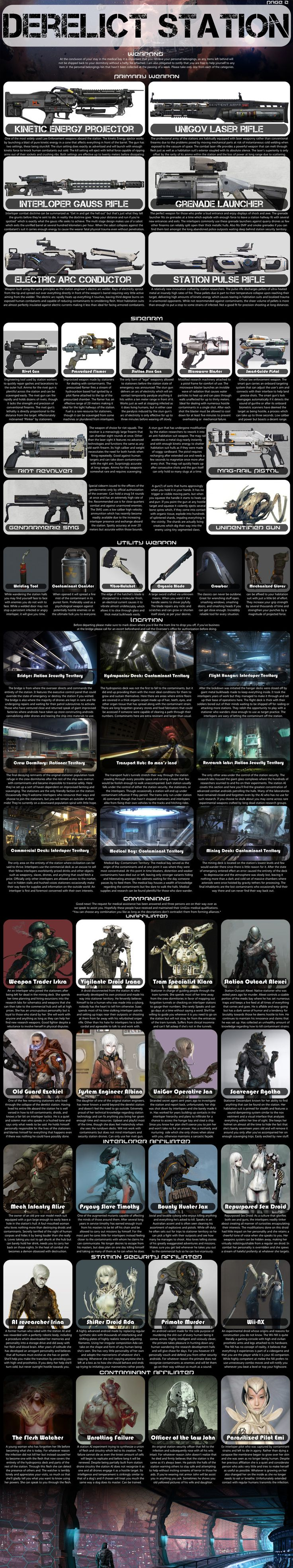 Derelict Station CYOA