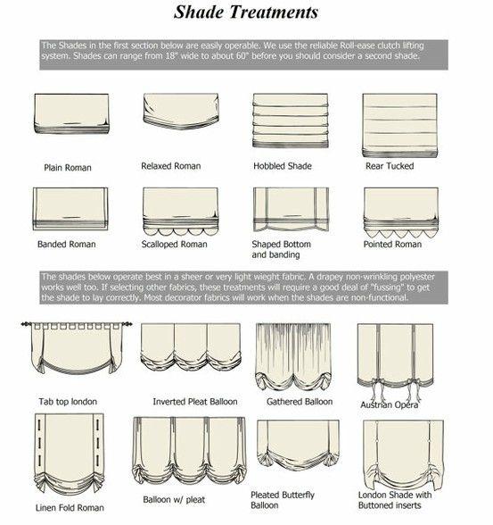 Shade Treatments--Curtain styles
