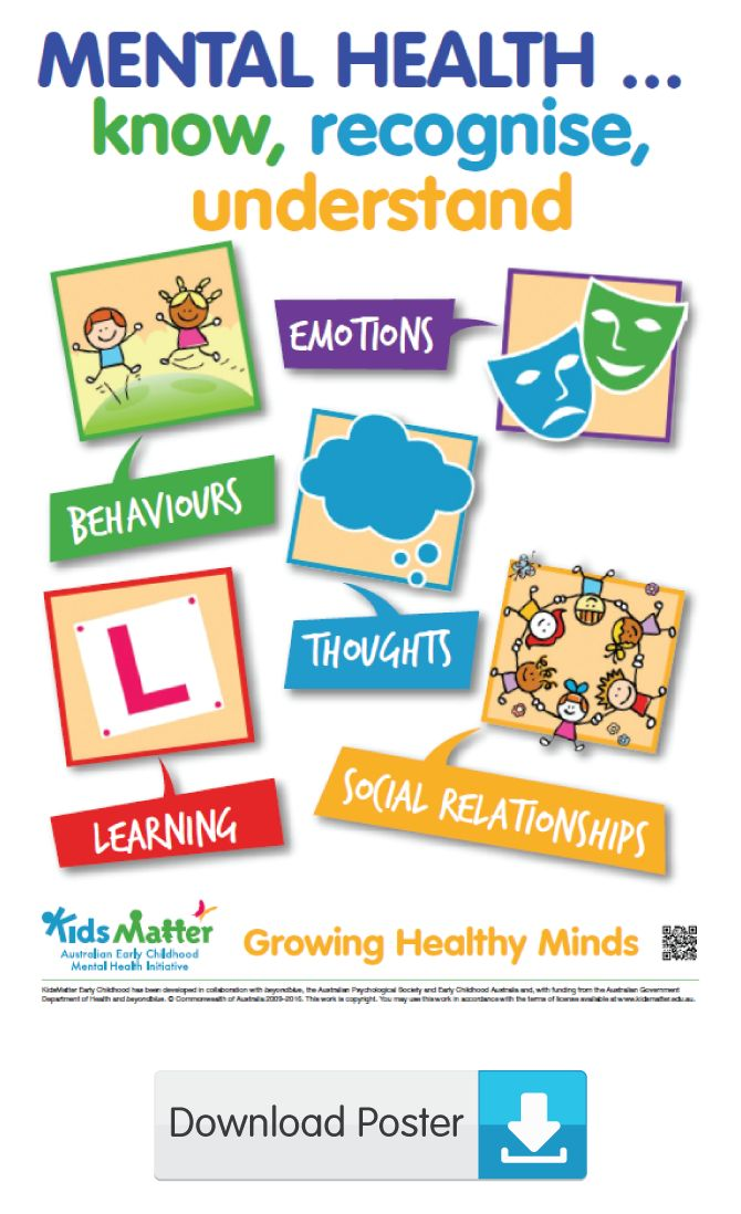 Mental Health … know, recognise, understand | kidsmatter.edu.au Early Childhood Mental Health