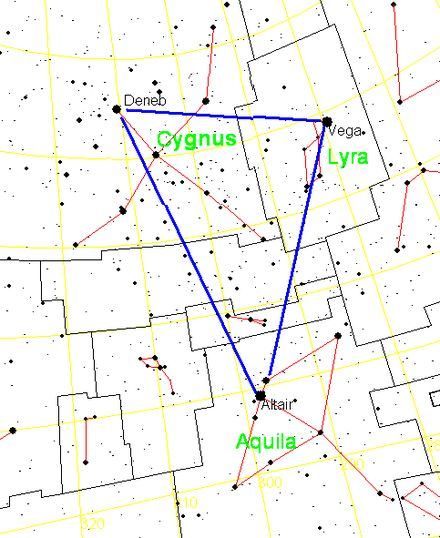 Summer Triangle - Wikipedia