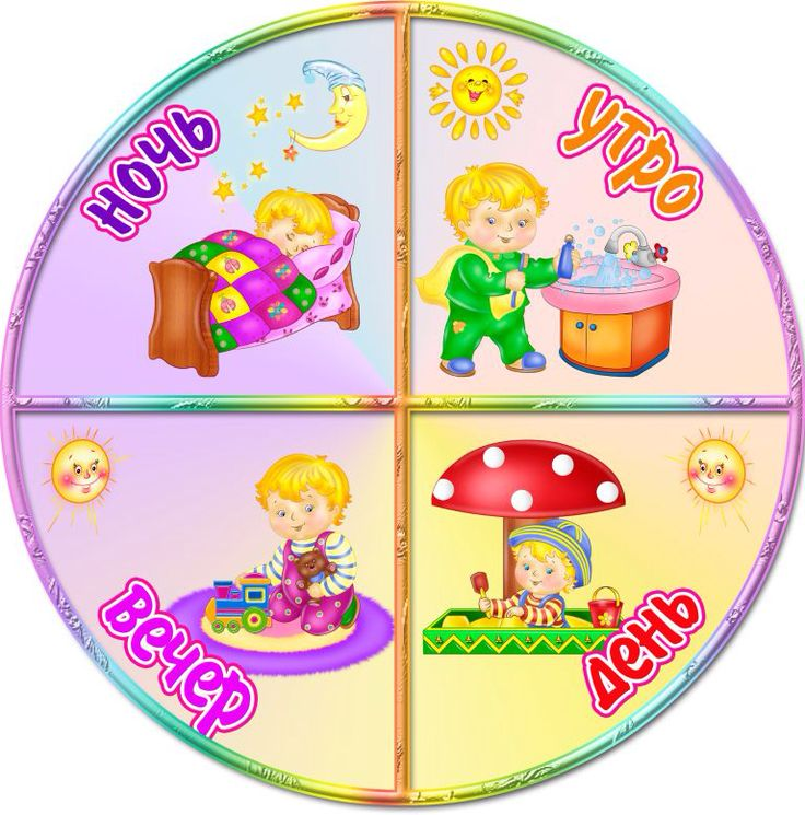 Картинки по времени суток для детей