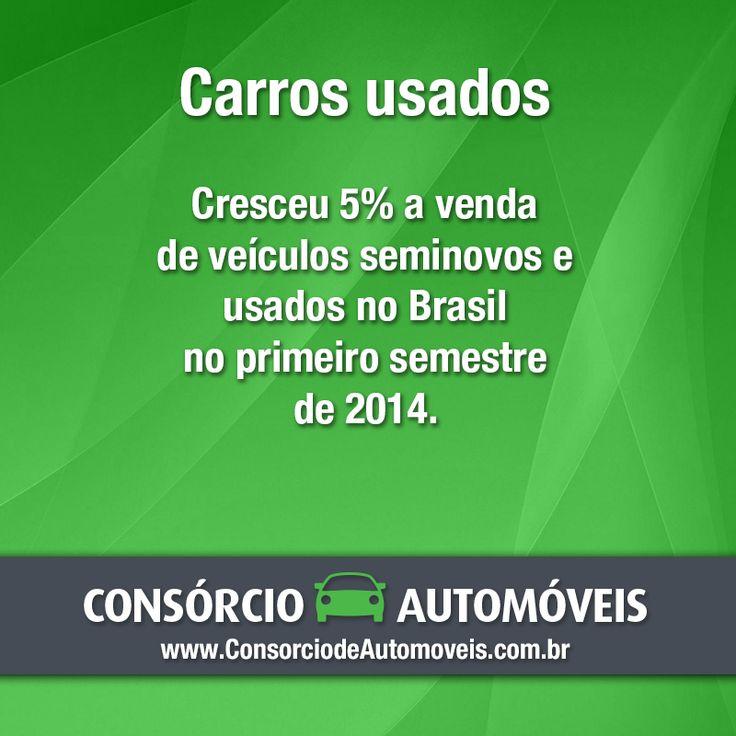 A referência atual no mercado é a compra de carros 0 Km. No entanto, no primeiro semestre de 2014, as vendas nesse segmento caíram e o comércio no setor de usados aumentou. Veja: https://www.consorciodeautomoveis.com.br/noticias/cresce-5-a-venda-de-carros-usados-no-pais-em-2014?idcampanha=206&utm_source=Pinterest&utm_medium=Perfil&utm_campaign=redessociais  #DicasParaCarros #CarrosSeminovos #CarrosUsados