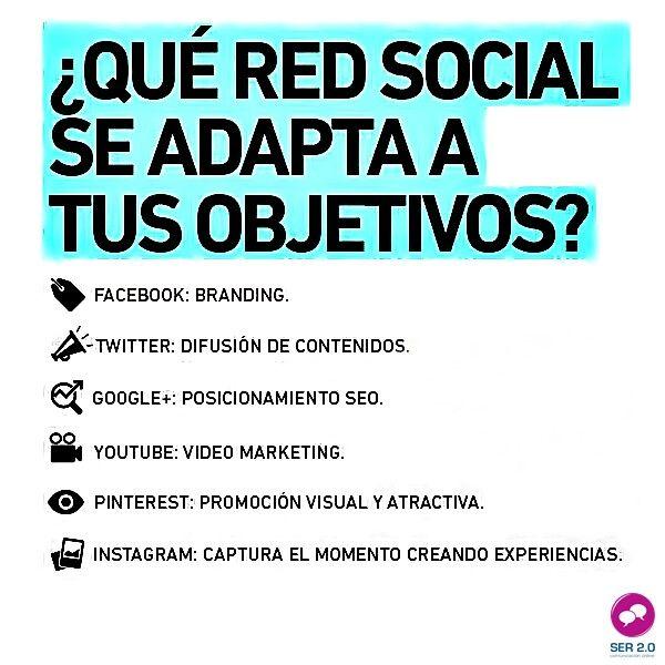 ¿Qué #RedSocial se adapta a tus objetivos?