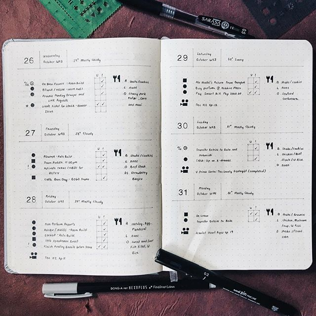 Instagram media by draftedpages - spread for the last week of october =========== Rhodia Webnotebook A5 Dotgrid Sarasa Clip 0.5mm - Black Uni Pin Fine Line 0.2mm Dong-A Hexaplus Fineliner 0.4mm - Light Gray =========== daily spread inspired by @penpapersoul i love her minimalist spreads.. the time ladder doesn't really work for me so i just tried the task and meal section plus i added a section for my drama watchlist at the bottom.