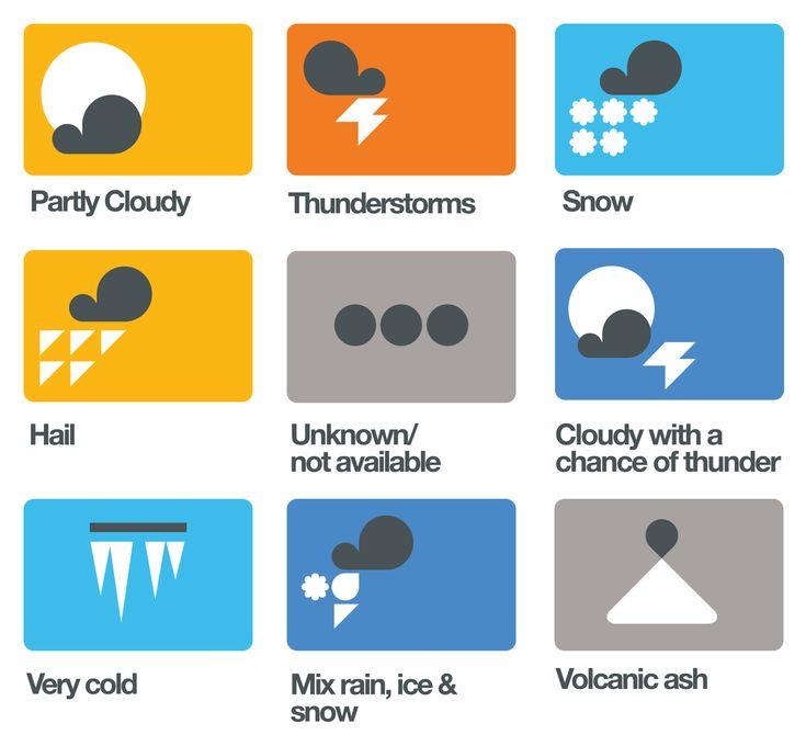 Armchair - Hearst-Argyle Weather Icons