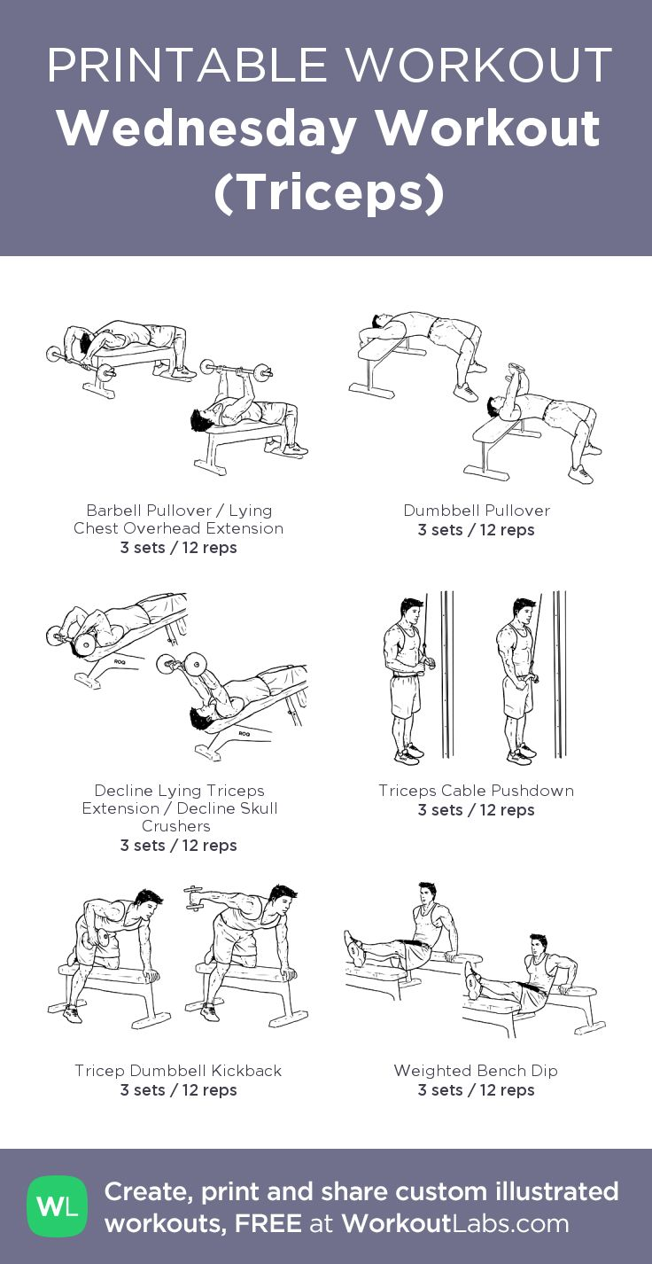 Wednesday Workout (Triceps):my visual 45min workout