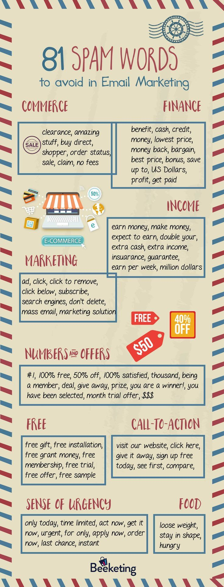 This is an infographic of 81 spam words highly vulnerable to spam filters that you should avoid in writing the subject lines and content of emails in business