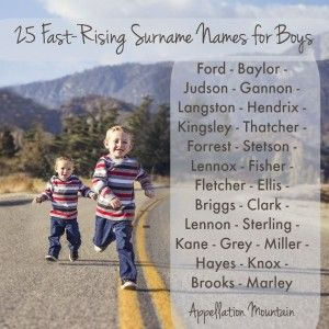 25 Fast-Rising Surname Names for Boys