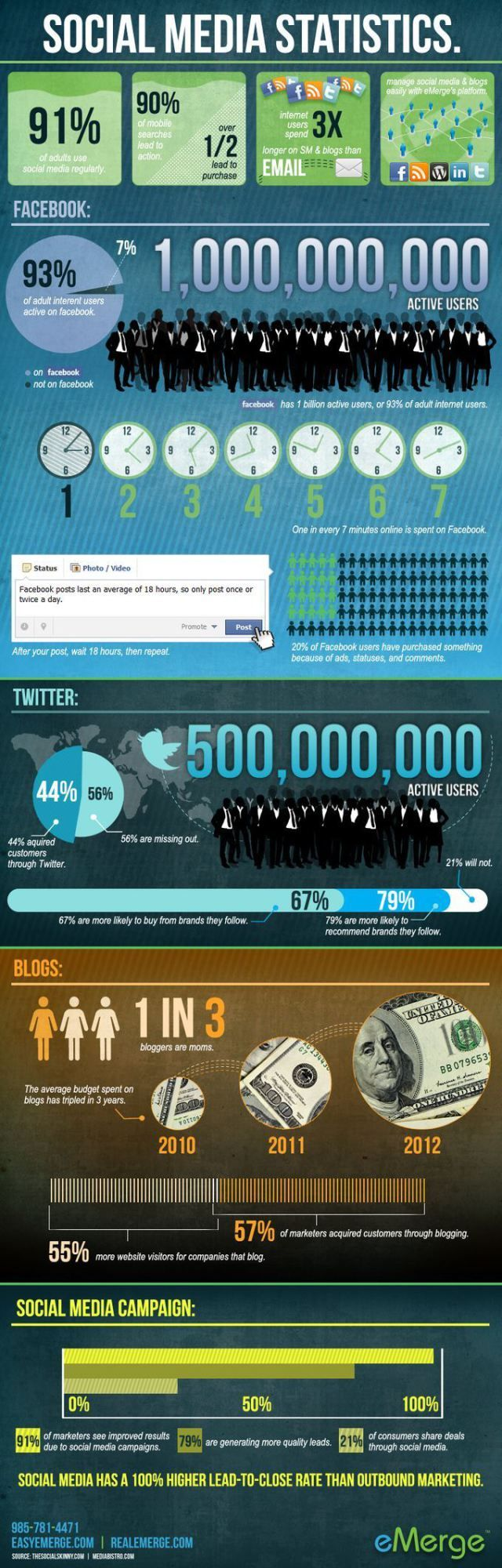Social Media Statistics #infografia #infographic #socialmedia