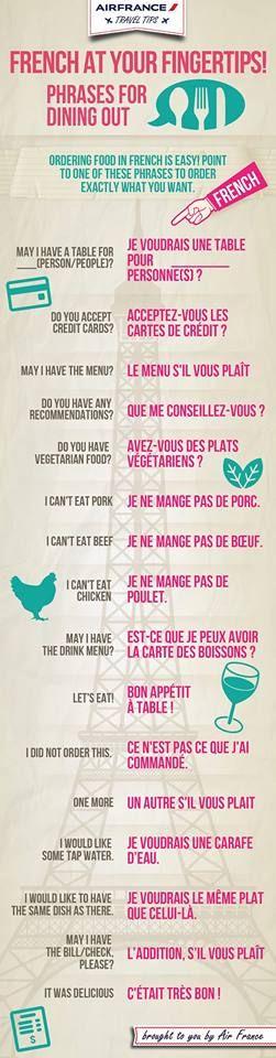 Frases para cenar por ahí (inglés/francés)