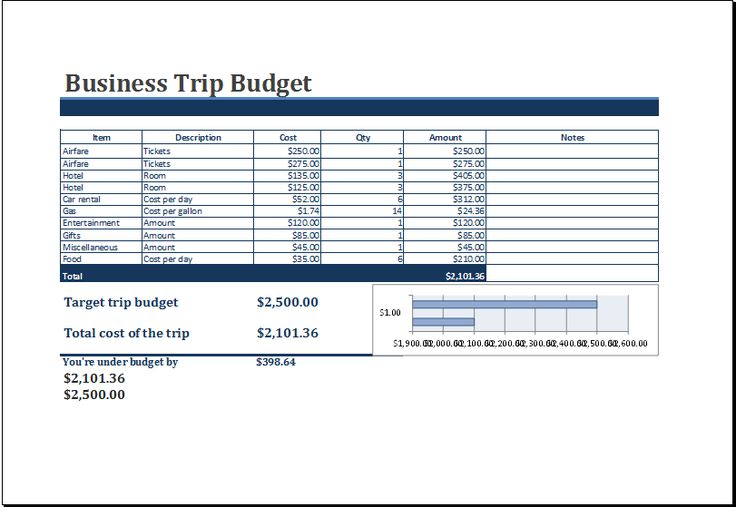 business trip budget template at xltemplatesorg Microsoft - monthly timesheet calculator