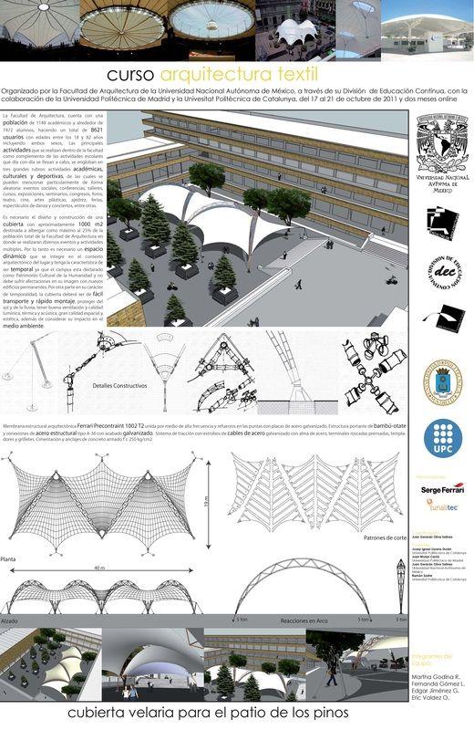 Expo Arquitectura Textil - UNAM   Facultad de Arquitectura