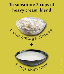 Substitutes for heavy cream-Milk and Butter; Skim Milk and Cornstarch; Tofu and Soy Milk; Cottage Cheese and Milk; Evaporated Milk