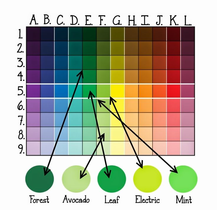 Best Colors Images On   Color Mixing Colour Chart