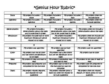 This is a great product to help you grade the genius hour project. This rubric…