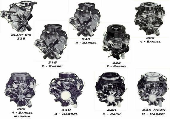 Different types of engines | Historic Photos | Mopar, Hemi ...