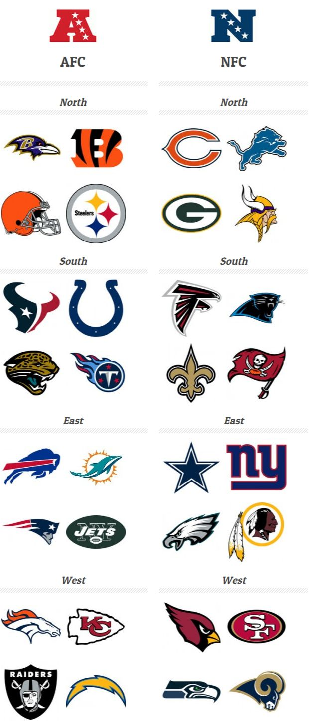 Equipas da NFL. Todas as equipas da NFL e sua História. CLIQUE para saber mais: http://www.futebolamericano.eu/equipas-2