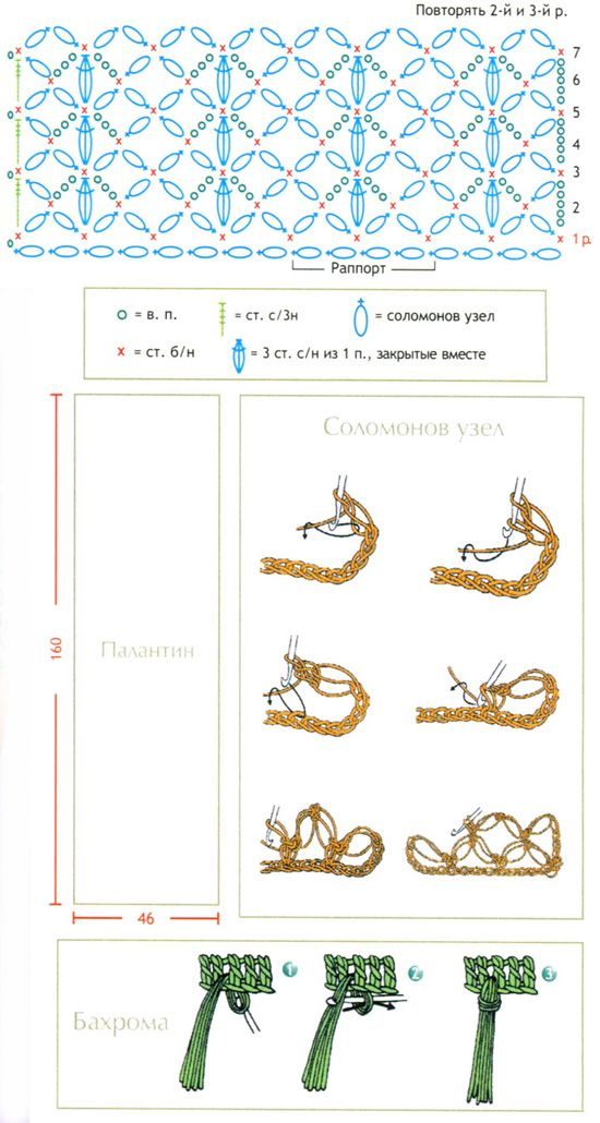 Uncinetto d'oro: Palatino di pizzo!!! 2 of 2 ... Solomon's Knot with a nice addition