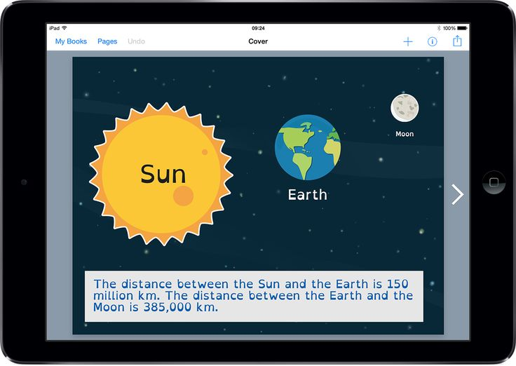 44 best ibooks author images on pinterest book creator app and apps learn how to export a pdf from book creator and annotate it in explain everything while fandeluxe Images