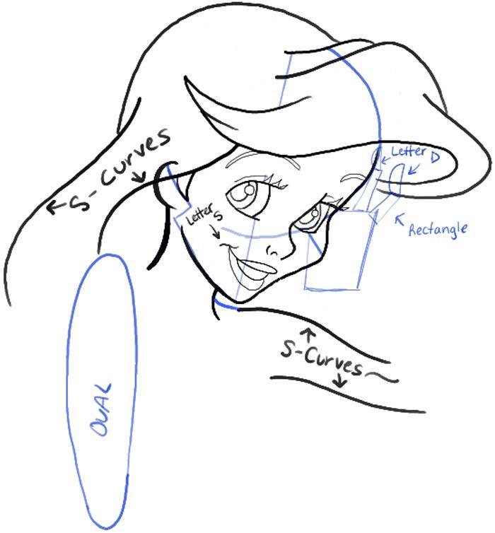Ariel Drawing Tutorial