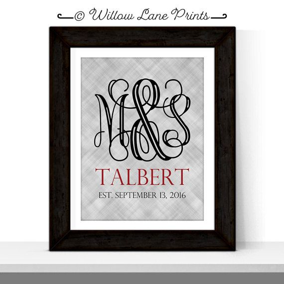 38 Best Custom Anniversary Gift Ideas For Him Or Her Images On