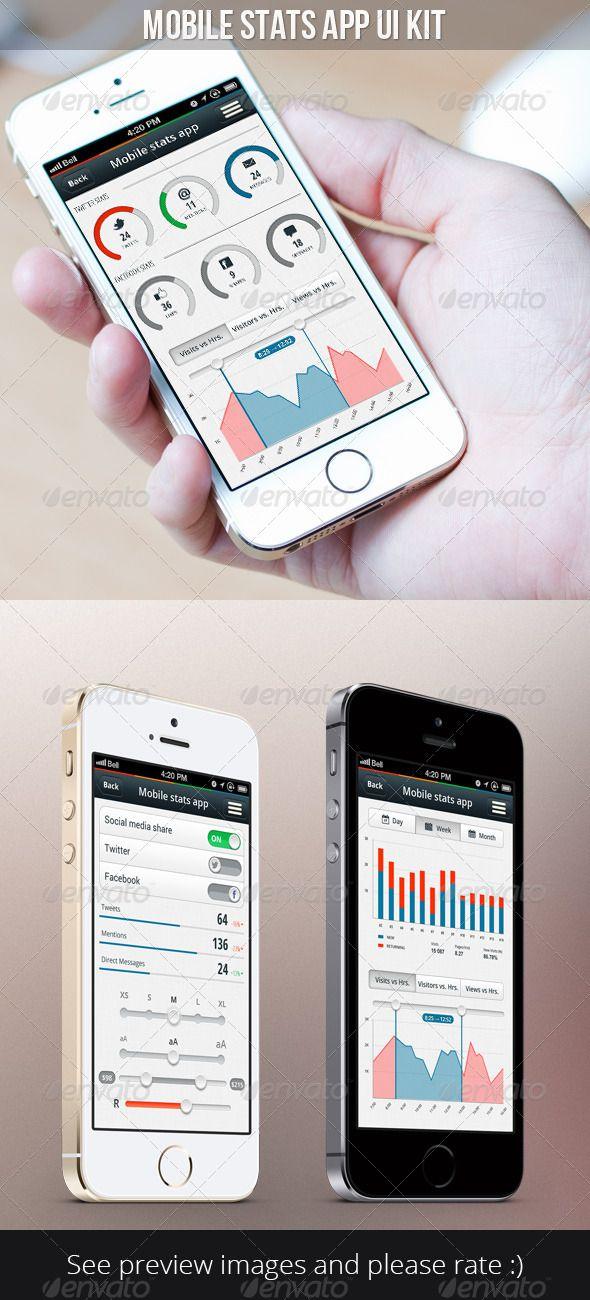 Mobile Statistics App Kit