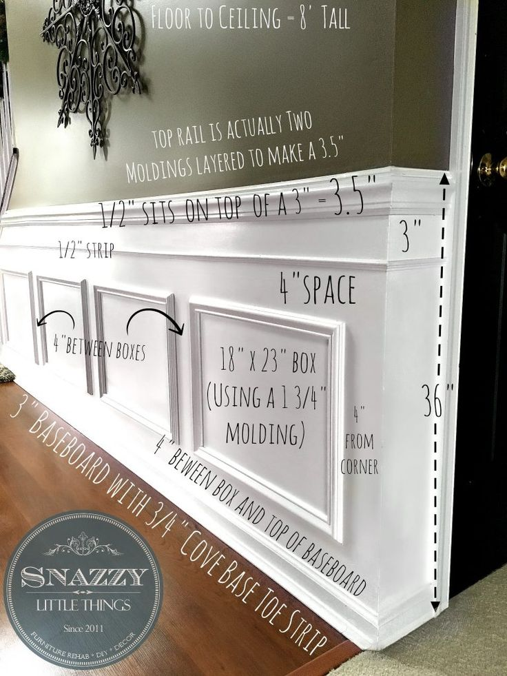 Colonial Wainscoting Measurements by SnazzyLittleThings.com                                                                                                                                                                                 More