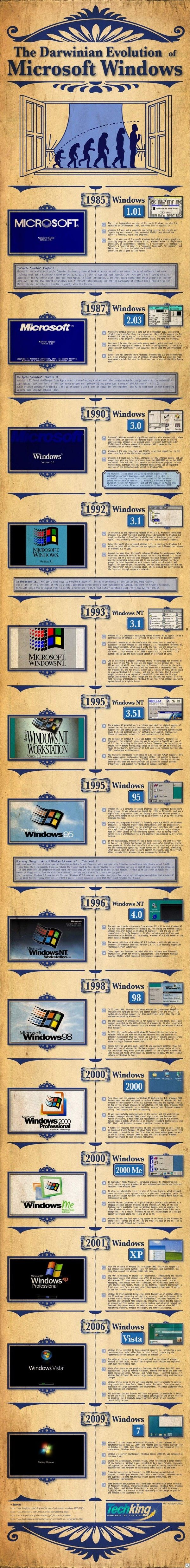 The Darwinian Evolution of Microsoft Windows - http://www.coolinfoimages.com/infographics/the-darwinian-evolution-of-microsoft-windows/