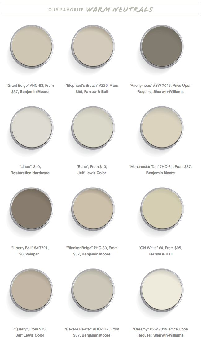 10 images about wedding on pinterest modern kitchen for Warm neutral paint colors