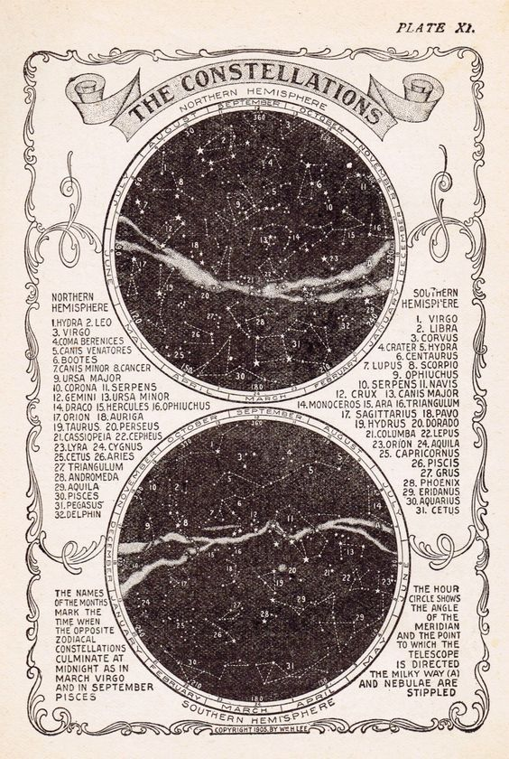 1903 map of the northern and southern hemisphere constellations