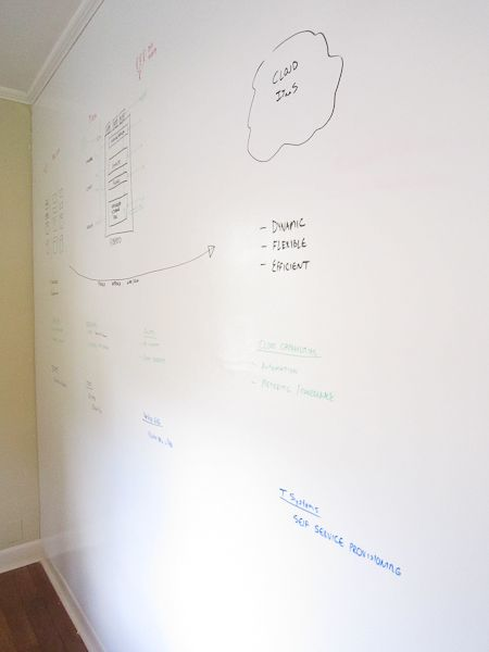 DIY whiteboard wall...perfect for making a ground zero at home..corkboard..chalkboard...pegs...the possibilities