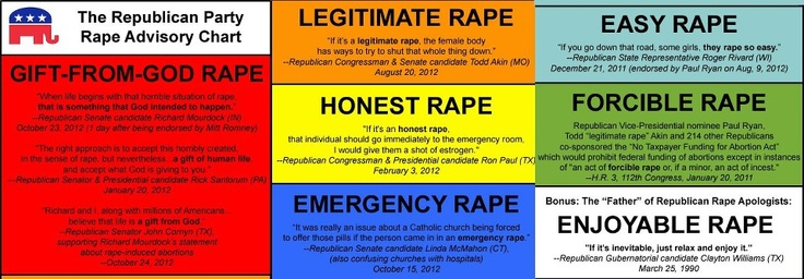 """""""Ladies, I know it's been hard to keep track of all of the ways that rape is God's gift to you, so here you have the various definitions of blessing-rape, all in one handy chart! By the way, the """"legitimate nausea"""" and """"honest revulsion"""" that you will feel after reading these quotes is a pre-existing condition, and will not be covered by your insurance. Just so you know."""""""