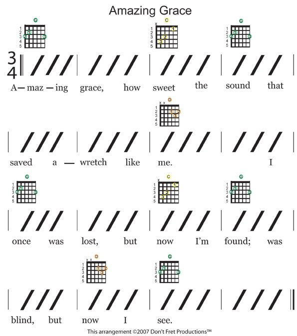 Color coded sheet music of Amazing Grace for guitar chords