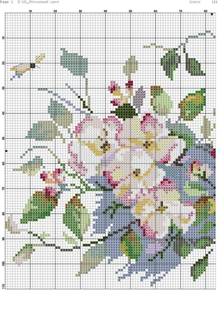 490 Best Images About Cross Stitch On Pinterest  Cuisine