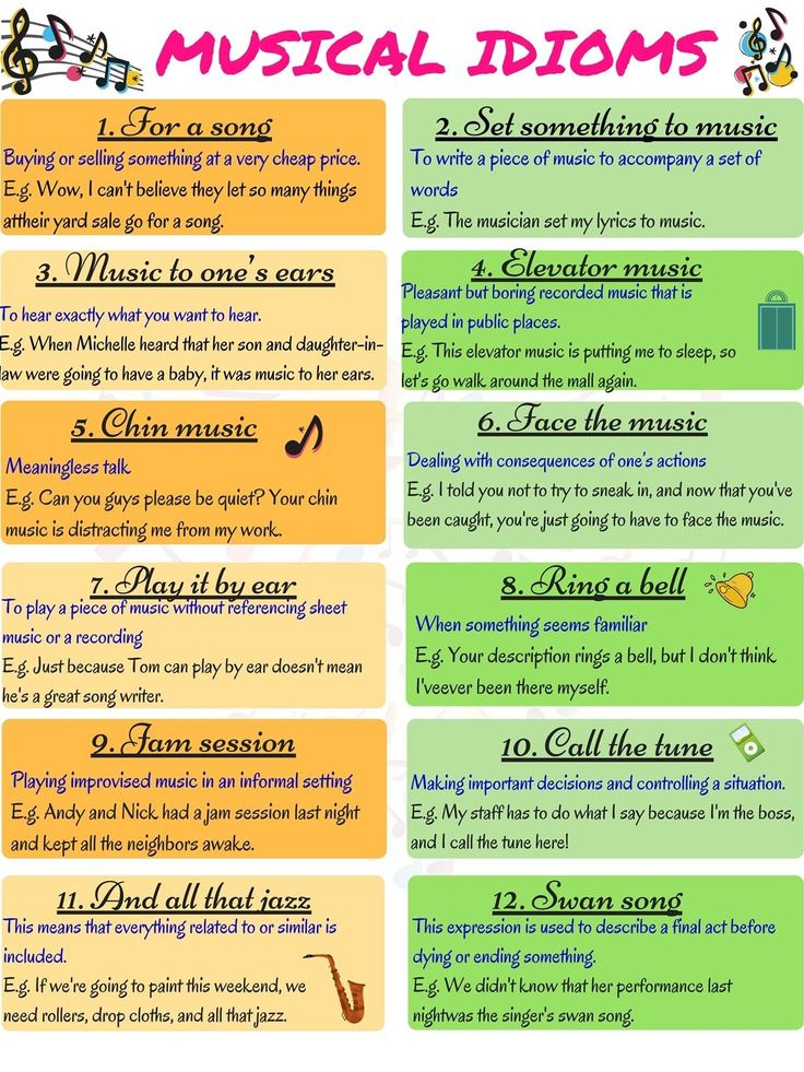 Useful Idioms Related to Music in English