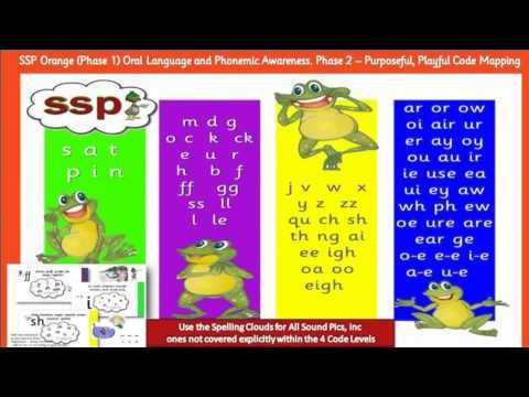 Decodable Readers - Speech Sound Pics Approach - Phonics