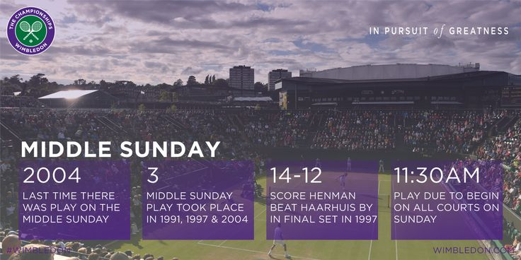 7/3/16 Via Wimbledon: Hello SUN-day  10:43 - For the first time in 12 years, there is play on the Middle Sunday of The Championships, and appopriately enough the sun has arrived to greet the 22,000 spectators who successfully purchased tickets online yesterday.