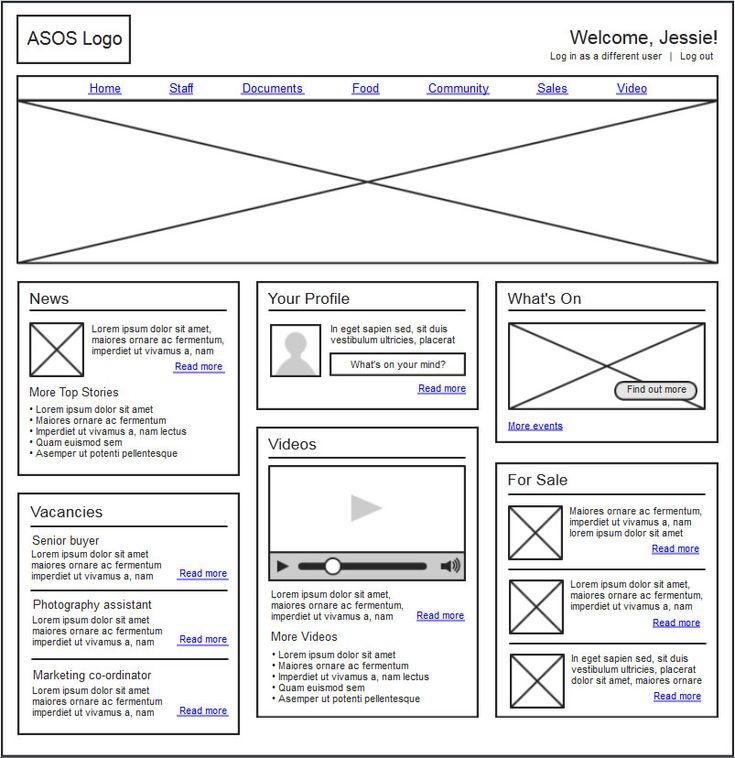 Home Page Fancierstudio Com: Intranet Wireframe - Buscar Con Google