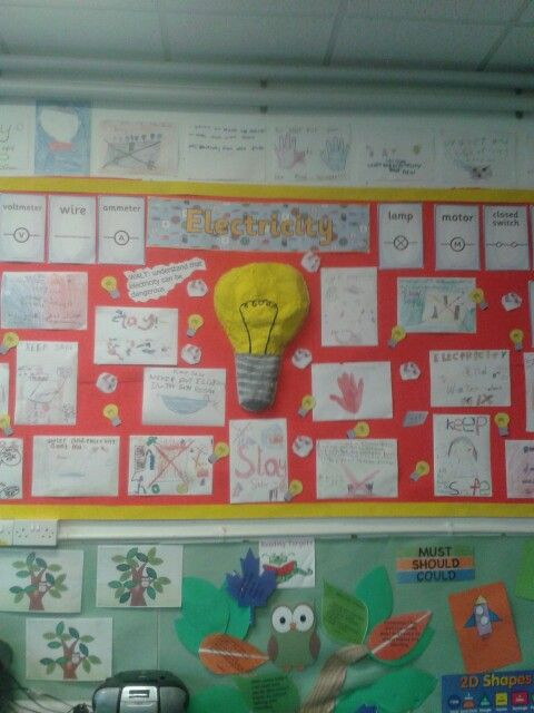 Our new electricity classroom display with childrens safety posters and a papier mache lightbulb!