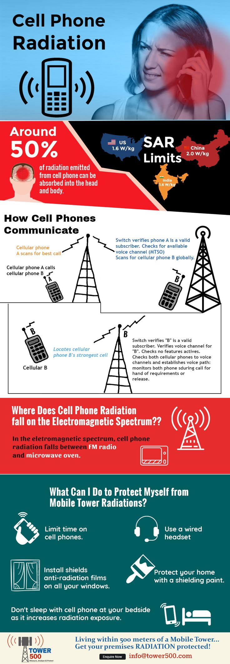 """Radiation from mobile phone towers is """"possibly carcinogenic to humans"""" and may cause glioma, a type of brain cancer. Towers are more dangerous than handsets because they emit greater-intensity radiation 24X7. So if you are living within 500 meters of a mobile tower than YOU SHOULD GET YOUR PREMISES AUDITED."""