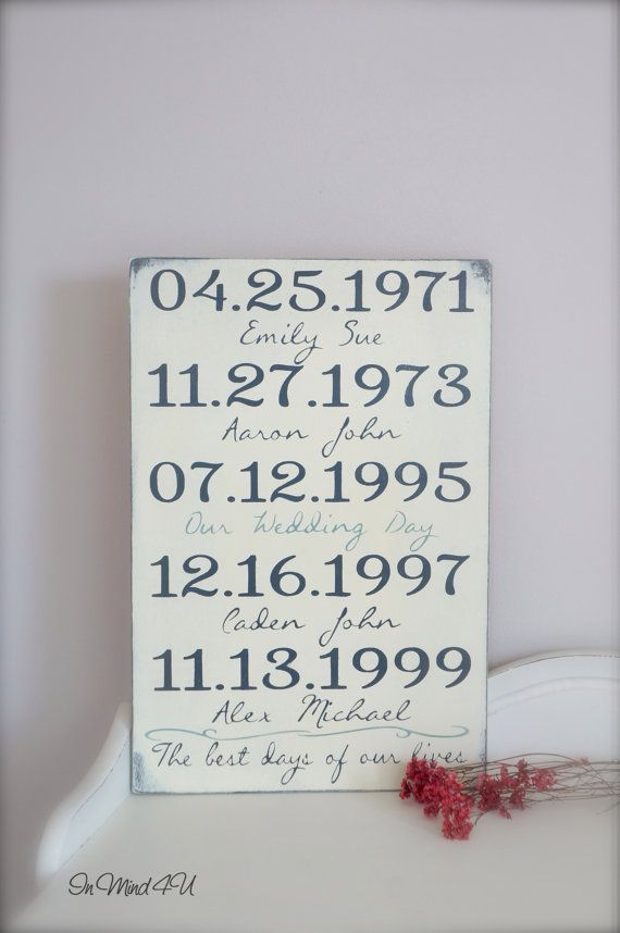 Important Dates Wood Wall Art Sign Family Sign by InMind4U