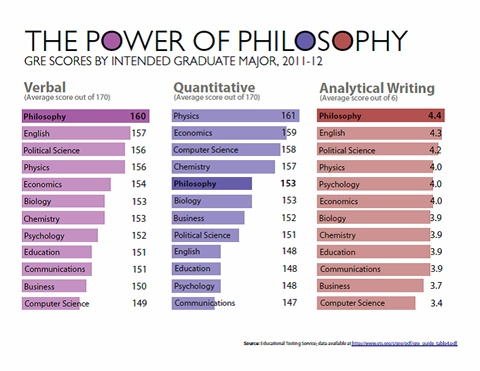an analysis of principal assumptions of major portions of philosophy The analysis enables the researchers to determine to what extent there is  not  familiar with scientific research jargon, the discussion sections at the end  and  their underlying philosophical assumptions are simply different.
