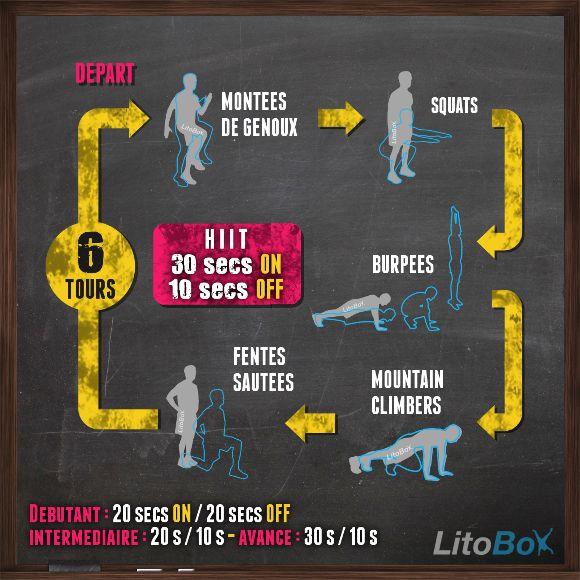 Voici ma séance de HIIT matinale de 20 minutes avec 5 exercices au poids du corps, et sans matériel s'il vous plaît :) ! Le HIIT est une méthode d'entraîne
