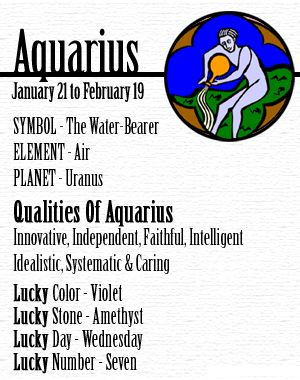 Aquarius Horoscope Love Compatibility for Aquarius man and woman