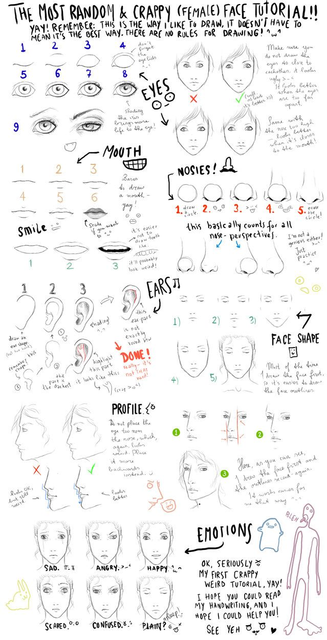 The most random face tutorial by ~Out-of-the-rain #DRAWING