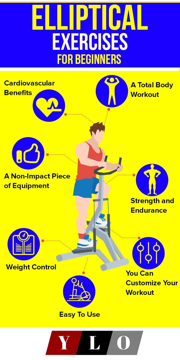 Elliptical Exercises For Beginners Bloggers Post It Board