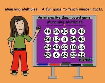 Munching Multiples: An interactive Smartboard game to teach number facts.  $