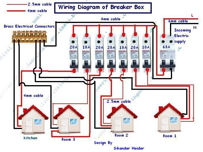 How To Wire And Install A Breaker Box Electrical 4u House Wiring Electrical Wiring Home Electrical Wiring