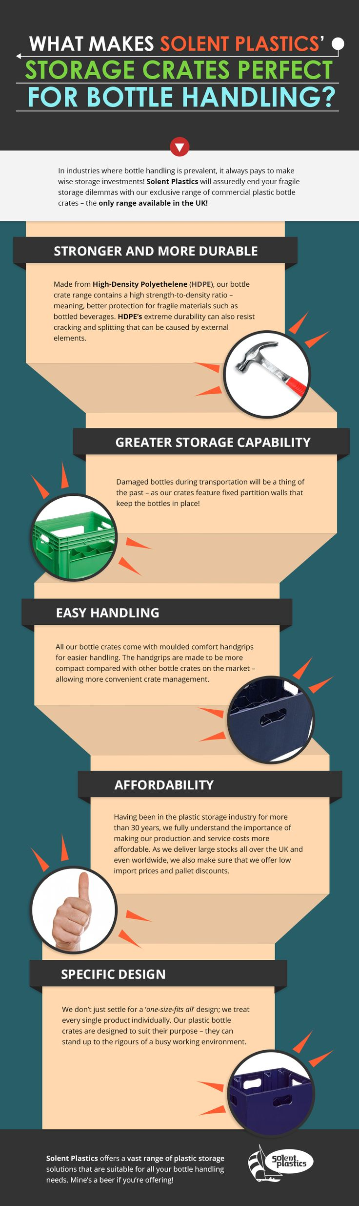 What Makes Solent Plastics' Storage Crates Perfect for Bottle Handling?